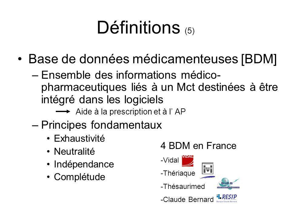 Définitions (5) Base de données médicamenteuses [BDM]